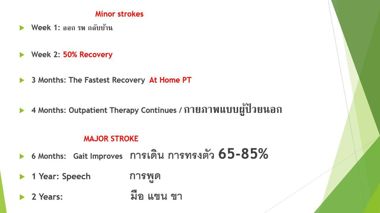 major strokes monor strokes